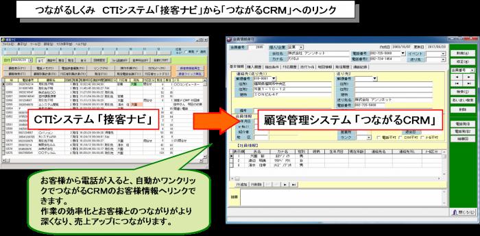 「つながるCRM」CTIシステム「接客ナビ」から「つながるCRM」へリンク
