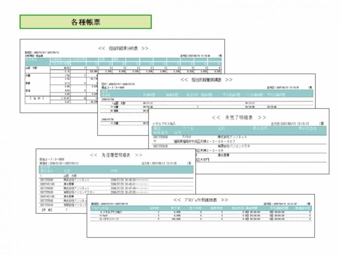 アウトバウンドコールセンターシステムの各種帳票