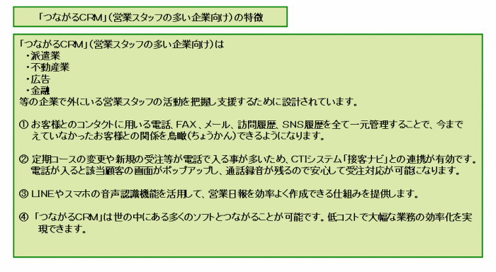 「つながるCRM」(営業スタッフ支援タイプ)の特徴