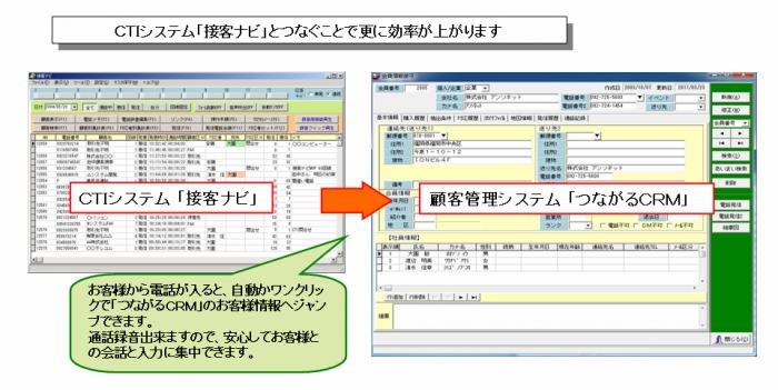 「つながるCRM」(スケジュール予約管理)CTIシステム「接客ナビ」との連携