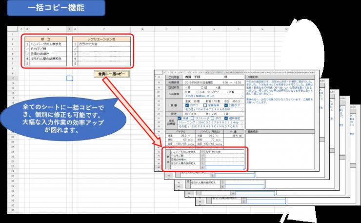 介護記録システム一括コピー機能