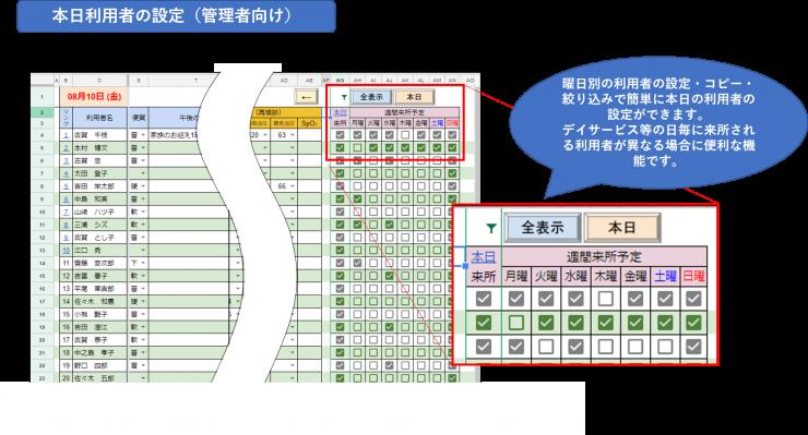 介護記録システム管理者向け本日利用者の設定