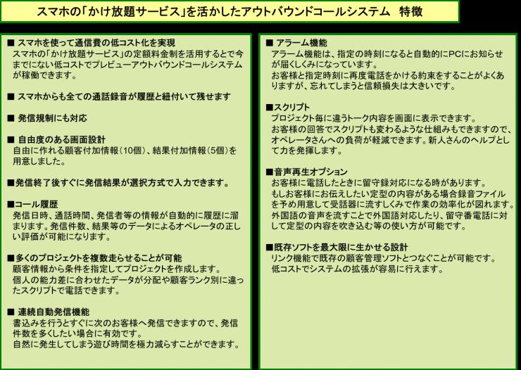 アウトバウンドコールシステム1