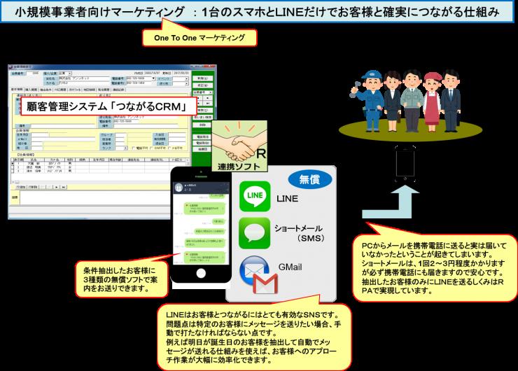ケータイ・LINE連携オプション2
