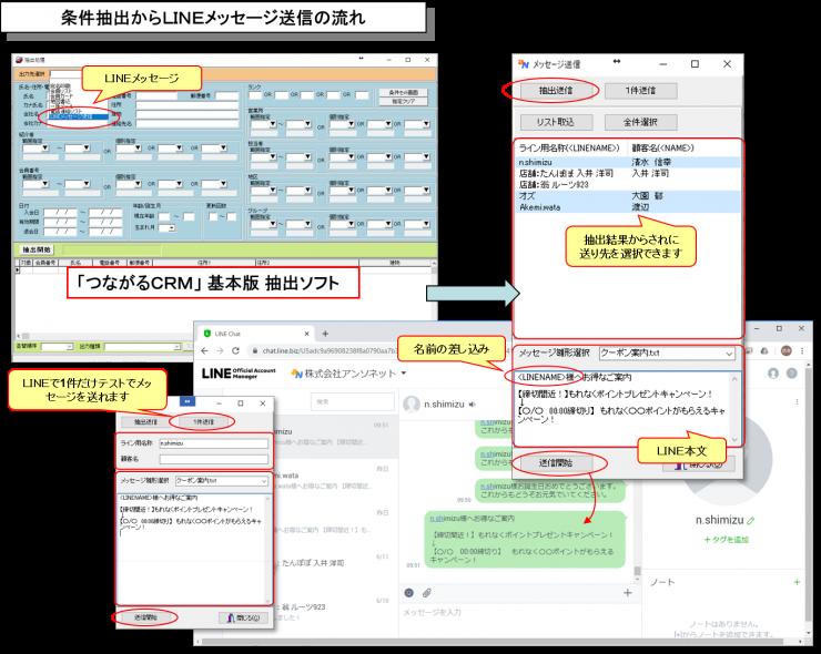 ケータイ・LINE連携オプション4