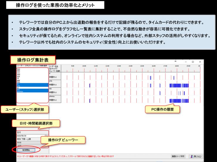 セキュリティソフト「操作ログ」3