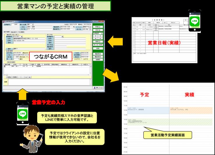 営業スタッフ業務支援オプション8