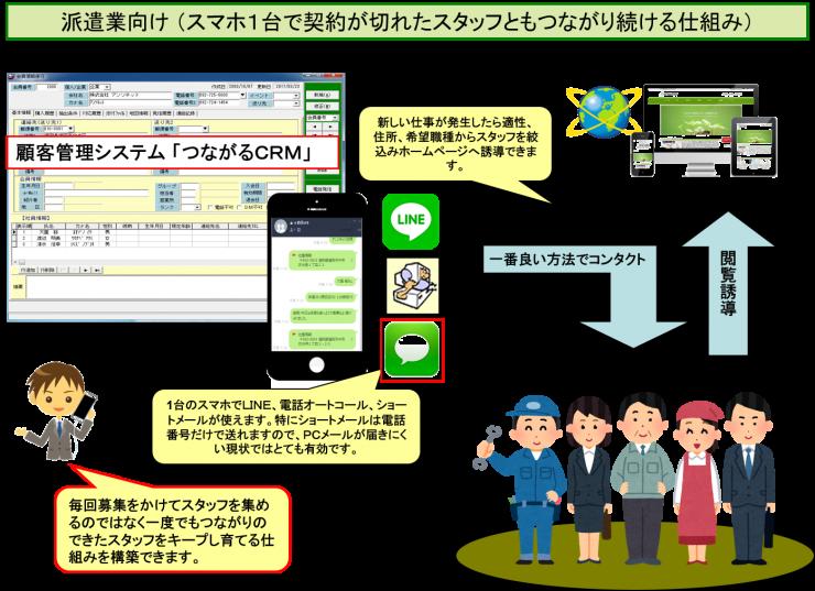 営業スタッフ業務支援オプション9